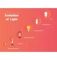 Evolution of light vector image vector image