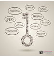 a keys with words of business as a background vector image vector image