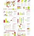 INFOGRAPHIC DEMOGRAPHICS WEB ELEMENTS YELLOW vector image vector image