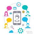 social media communication concept vector image vector image