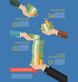mutual fund infographic concept vector image