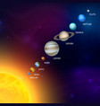 planets solar system 3d realistic vector image