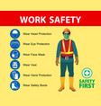safety equipment construction concept white vector image vector image