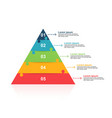 business data visualization pyramid with puzzle vector image