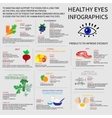 Healthy eyes Infografics vector image