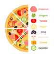 pizza ingredients cartoon flat style vector image vector image