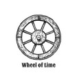 wheel of history vector image vector image