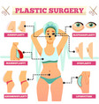 plastic surgery orthogonal flowchart vector image