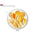 raznjici one of the most famous food of serbia vector image vector image