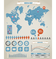 World Map Charts