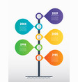 business presentation concept with 5 points steps vector image