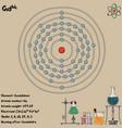 infographic element gadolinium vector image vector image