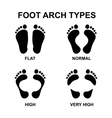 Set of flat foot high arch vector image