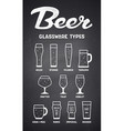 beer glassware types poster or banner with vector image vector image
