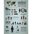 Immigration infographics vector image vector image