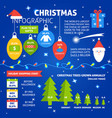 Christmas infographic with sample data in flat