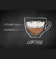 chalk drawn sketch of cortado coffee vector image