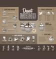 vintage dessert menu design on cardboard vector image vector image