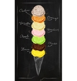 Ice cream menu chalk vector image