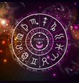 astrology wheel with zodiac signs on open space