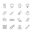 dentistry and dental medicine thin line icon vector image vector image