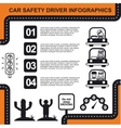 Car safety driver infographic with charts vector image vector image