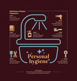 Personal hygiene infographics vector image vector image