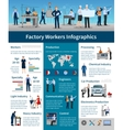 Factory Workers Infographics Poster vector image vector image