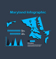 maryland state usa map with set of infographic vector image