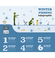 Fishing infographic Winter fishing Set elements vector image vector image