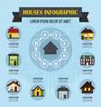 houses infographic concept flat style vector image vector image