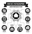 houses infographic concept simple style vector image vector image