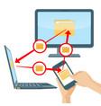 file sharing between smartphone laptop vector image