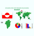 greenland all countries of the world infographics vector image