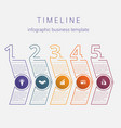 timeline infographic business template horizontal vector image vector image