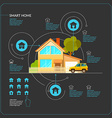 Smart home vector image vector image