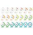 circle loading and progress bars collection set vector image vector image