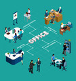 office isometric flowchart vector image vector image