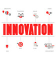 concept of innovation concept of innovation vector image vector image
