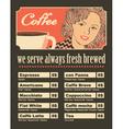 women coffee vector image vector image