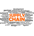 word cloud supply chain vector image vector image