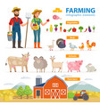farming infographic elements two farmers - man vector image
