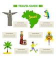 travel guide brazil cultural travel information vector image vector image