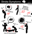 Stroke Symptoms vector image
