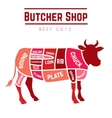 Cuts of beef diagram vector image vector image