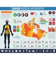 Canada Medical Infographic Infographic set with vector image vector image