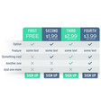 pricing table template in flat style vector image