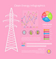 clean energy infographic set vector image vector image