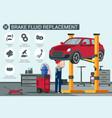flat brake fluid replacement vector image vector image