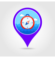 Compass pin map icon Summer